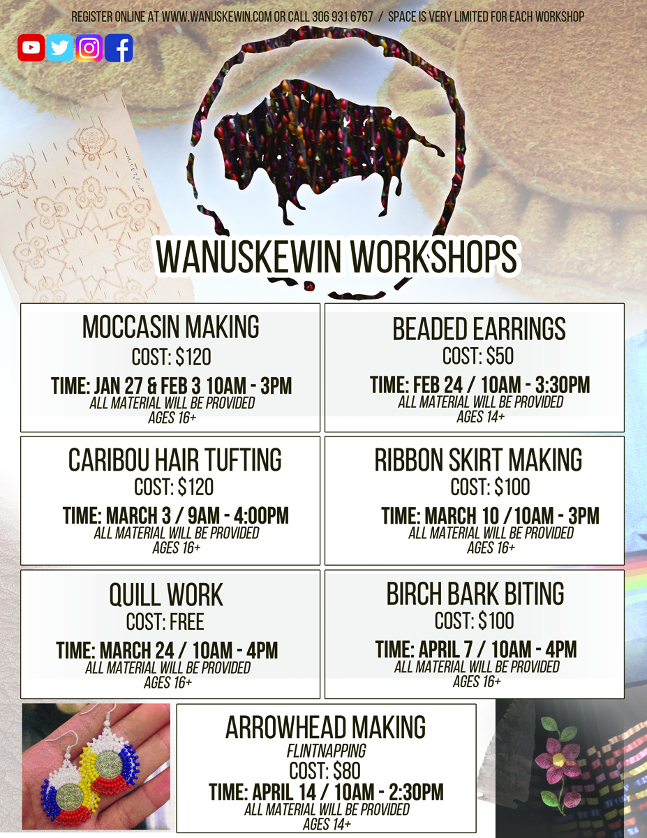 Wanuskewin Workshop - Beaded Earrings